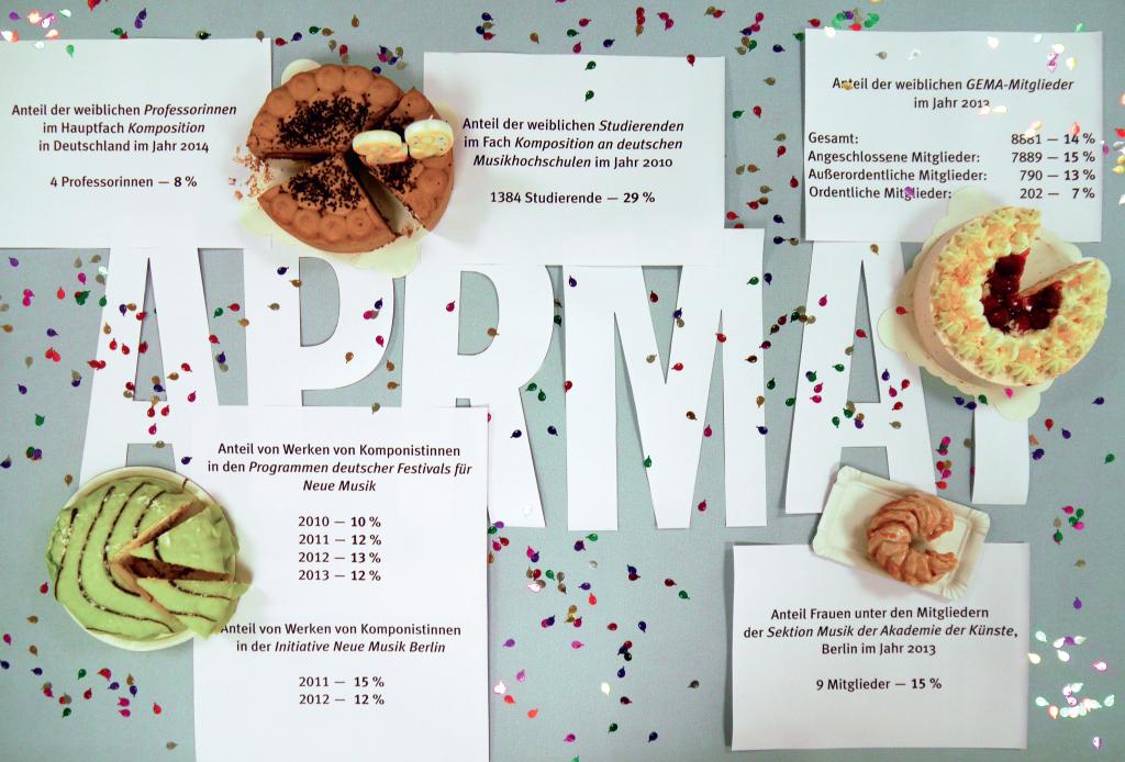 Die Ergebnisse einer Erhebung von 2014 • Foto© klangzeitort /BorisBrumnjak