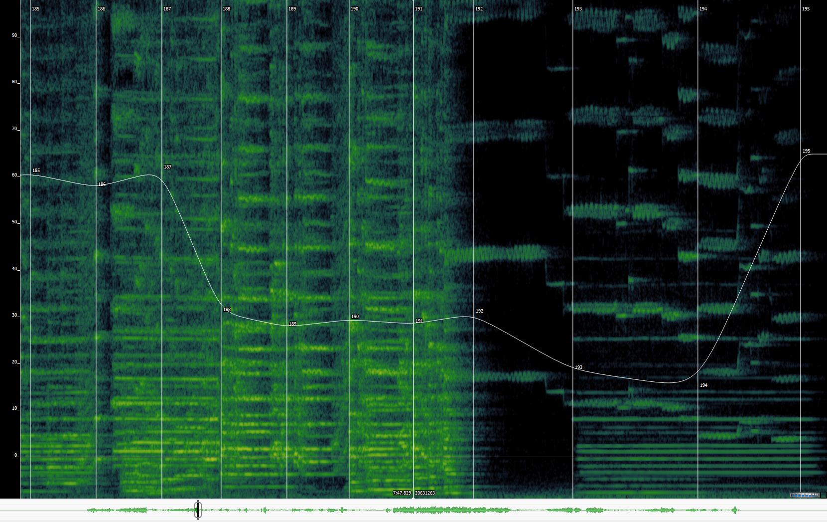 Beginn des Violinsolos (Solist: Michel Schwalbé) in: Richard Strauss,Ein Heldenleben. Berliner Philharmoniker, Herbert von Karajan, Aufnahme von 1959 im Sonic Visualizer ·Foto© Thomas Wozonig